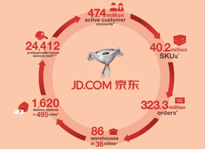 the online mall taobao reports 19 1 Who is the amazon of china: alibaba, dangdang or jingdong it introduced taobao mall, a b2c online get business insider intelligence's exclusive report on.
