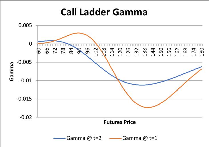 Graphs/Strat/ladder/02.png