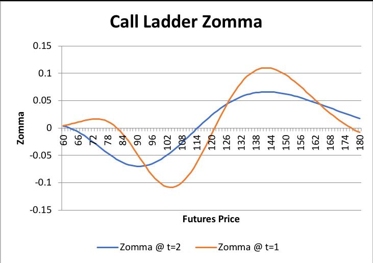 Graphs/Strat/ladder/07.png